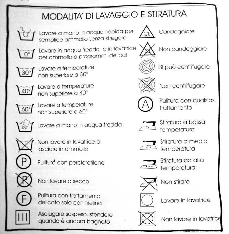 Simboli Di Lavaggio Dei Tessuti