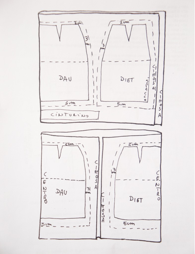 mettere il cartamodello su stoffa